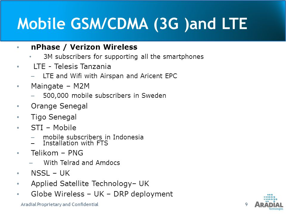Mobile GSM/CDMA (3G )and LTE