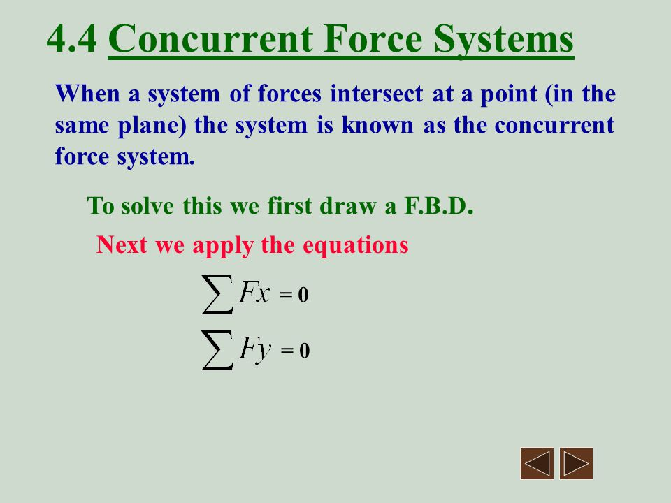 4.4 Concurrent Force Systems