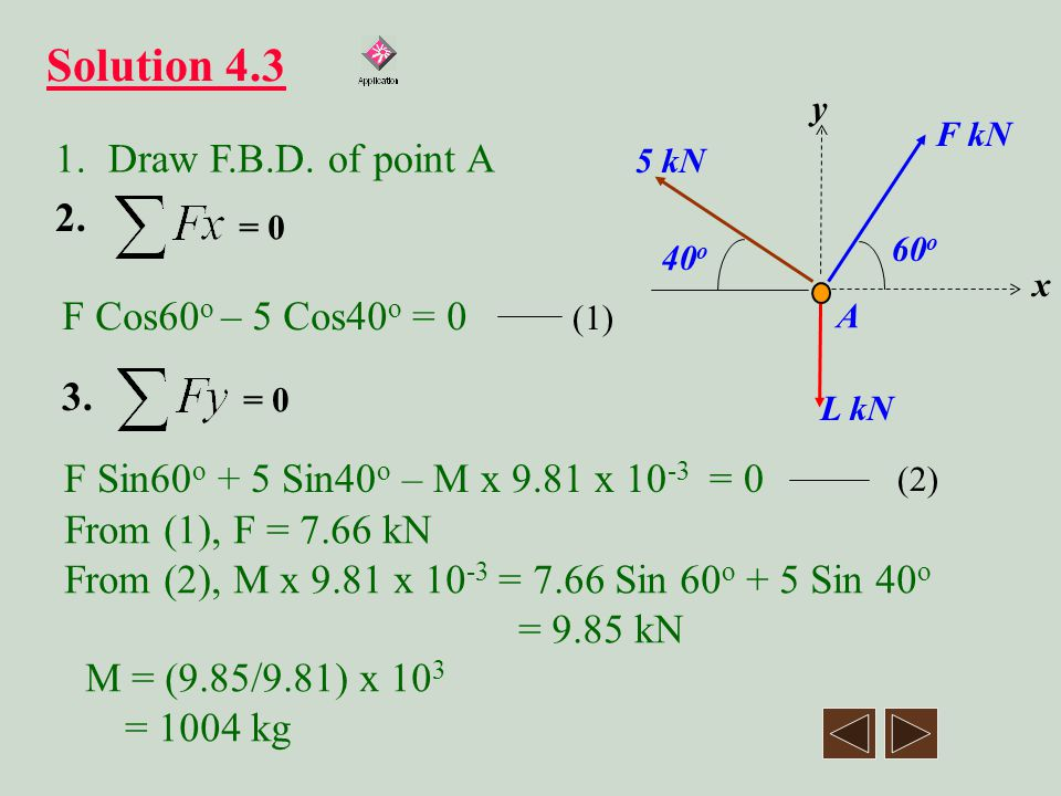 Solution 4.3 Draw F.B.D. of point A 2. F Cos60o – 5 Cos40o = 0 3.
