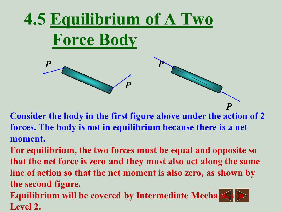 4.5 Equilibrium of A Two Force Body