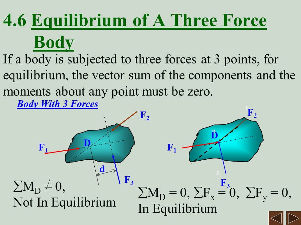 4.6 Equilibrium of A Three Force Body