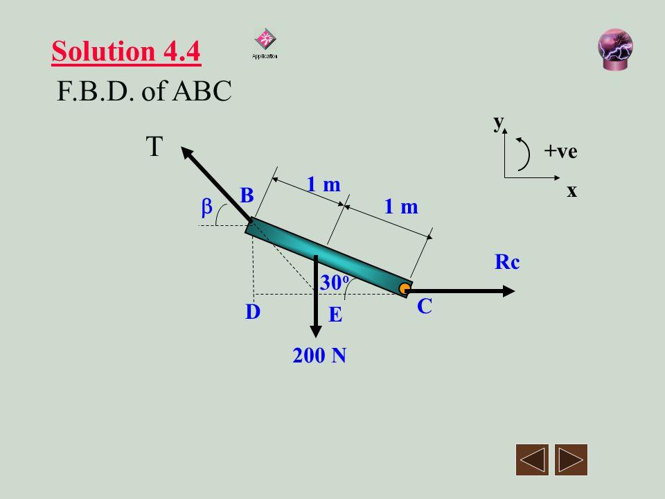 Solution 4.4 F.B.D. of ABC  30o C B 200 N 1 m Rc y x +ve E D T