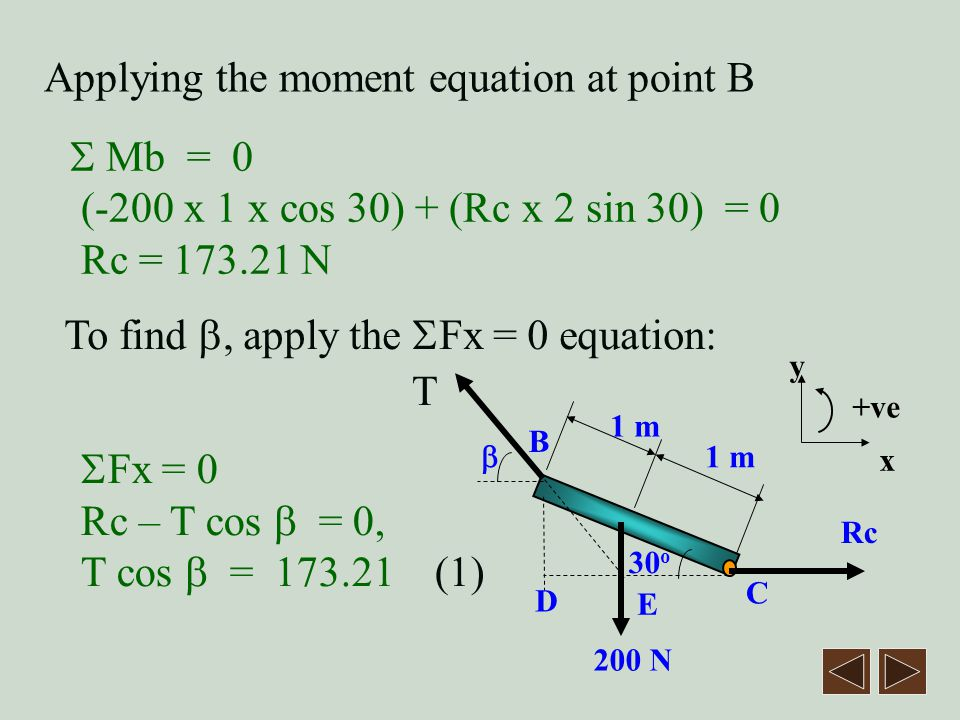 Applying the moment equation at point B