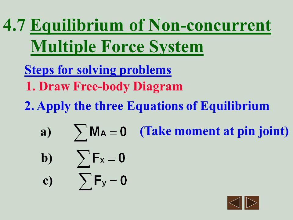 4.7 Equilibrium of Non-concurrent Multiple Force System