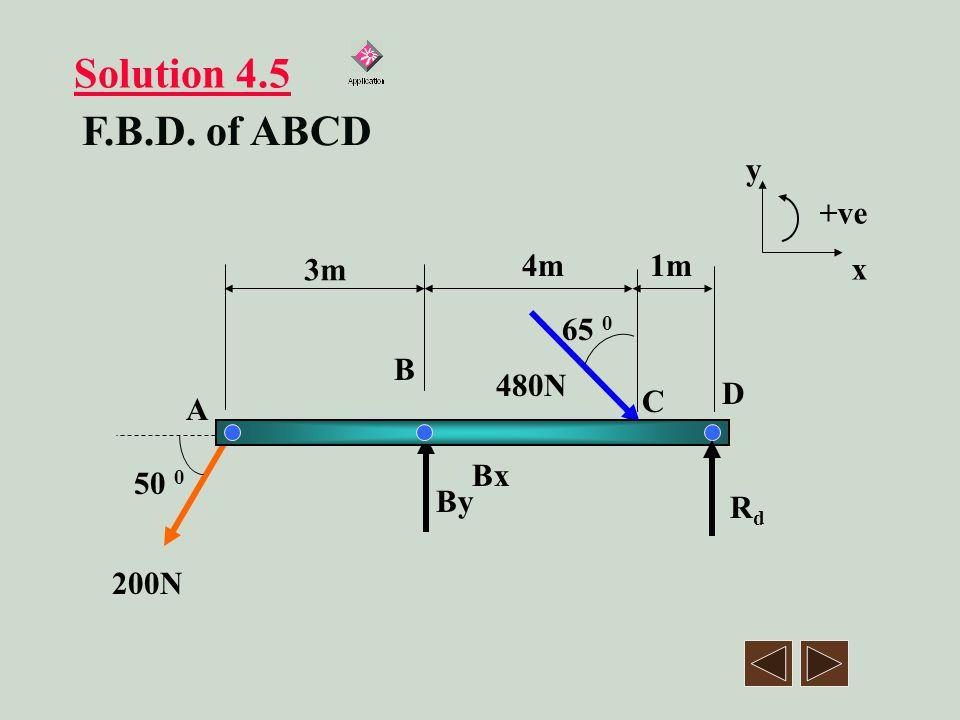 Solution 4.5 F.B.D. of ABCD y x +ve 3m 4m 1m A B C D 480N 65 0 200N