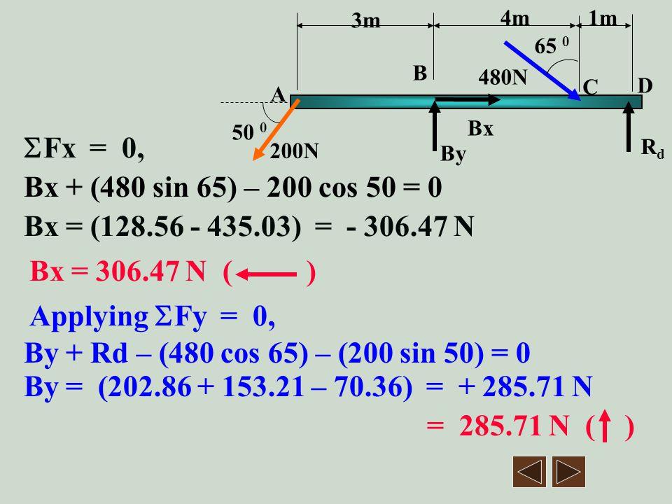 3m 4m. 1m. A. B. C. D. 480N. 200N. 50 0. 65 0. By. Rd. Bx. Fx = 0, Bx + (480 sin 65) – 200 cos 50 = 0.