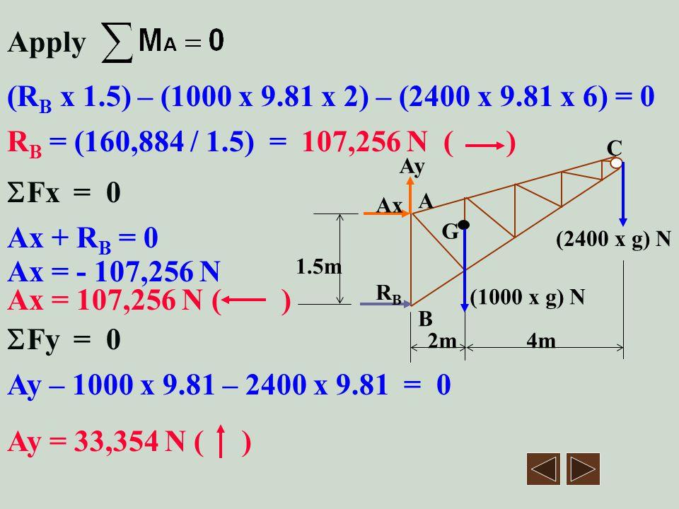 Apply (RB x 1.5) – (1000 x 9.81 x 2) – (2400 x 9.81 x 6) = 0