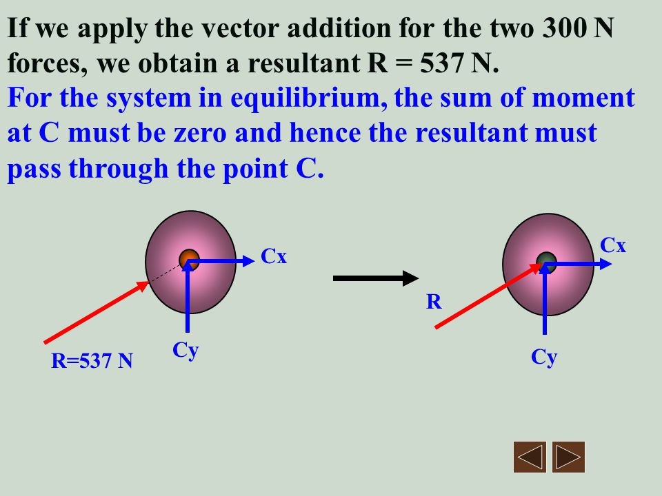If we apply the vector addition for the two 300 N forces, we obtain a resultant R = 537 N.