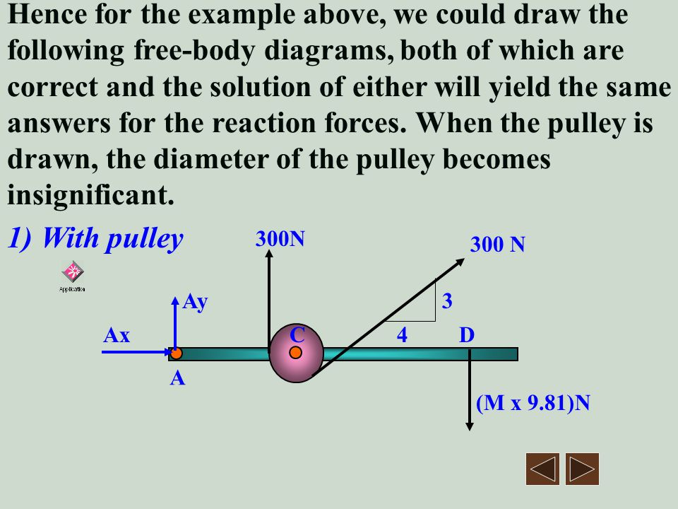 Hence for the example above, we could draw the following free-body diagrams, both of which are correct and the solution of either will yield the same answers for the reaction forces. When the pulley is drawn, the diameter of the pulley becomes insignificant.