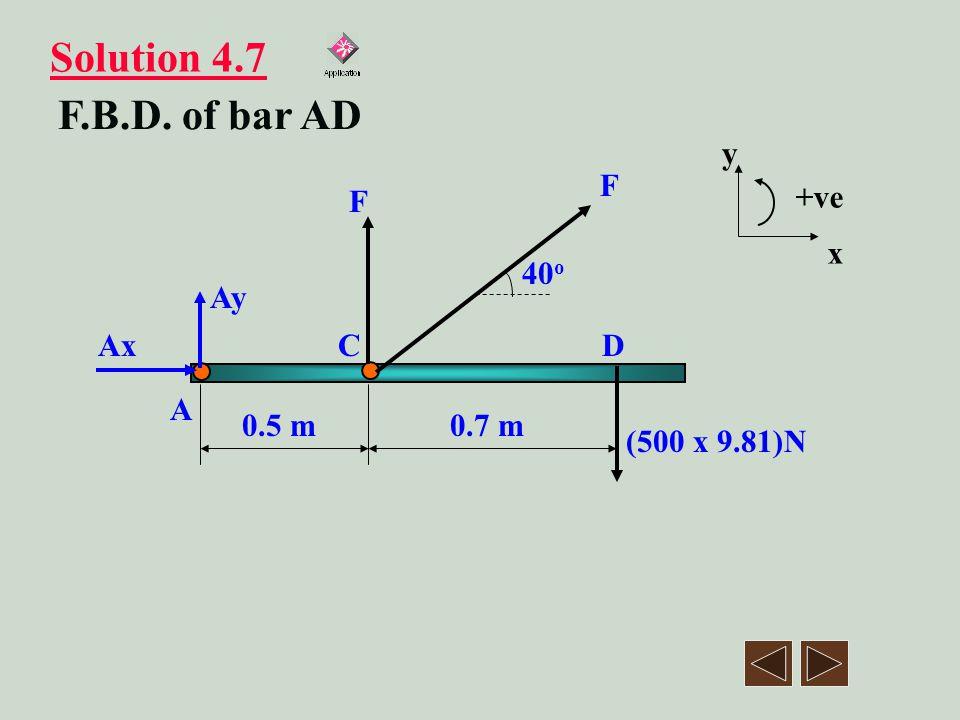 Solution 4.7 F.B.D. of bar AD y x +ve A C D Ax Ay F 0.5 m 40o