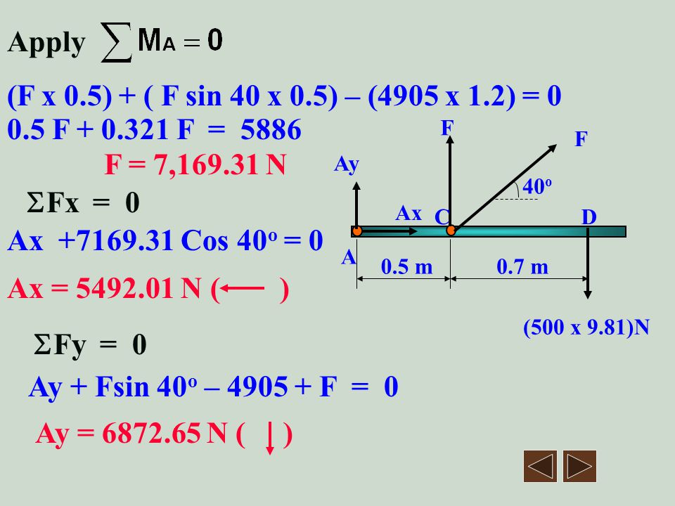 Apply (F x 0.5) + ( F sin 40 x 0.5) – (4905 x 1.2) = 0