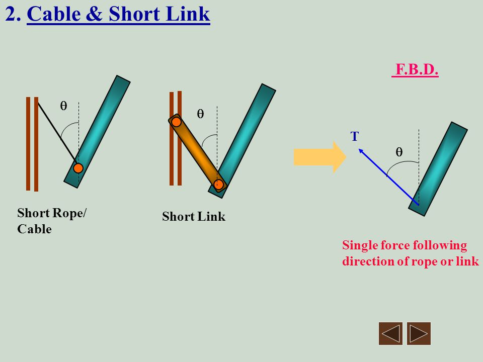 2. Cable & Short Link F.B.D.  T  Short Rope/ Short Link Cable