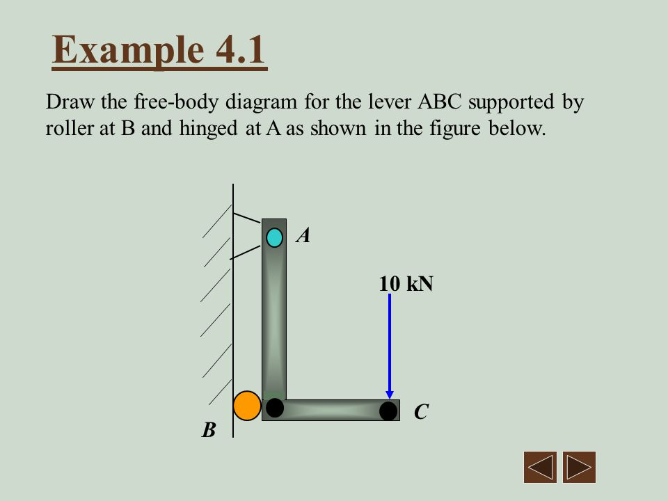 Example 4.1 Draw the free-body diagram for the lever ABC supported by roller at B and hinged at A as shown in the figure below.