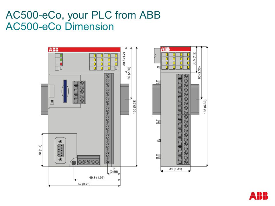 AC500-eCo, your PLC from ABB AC500-eCo Dimension