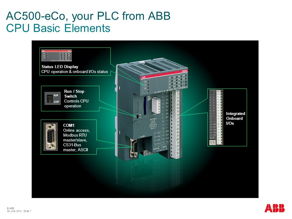 AC500-eCo, your PLC from ABB CPU Basic Elements