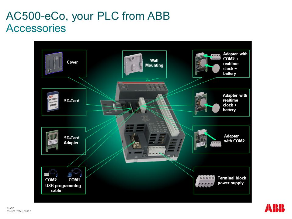 AC500-eCo, your PLC from ABB Accessories