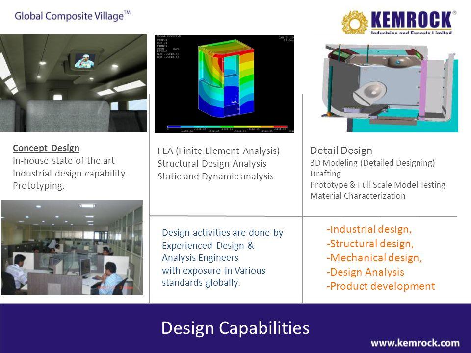 Design Capabilities Detail Design Industrial design,