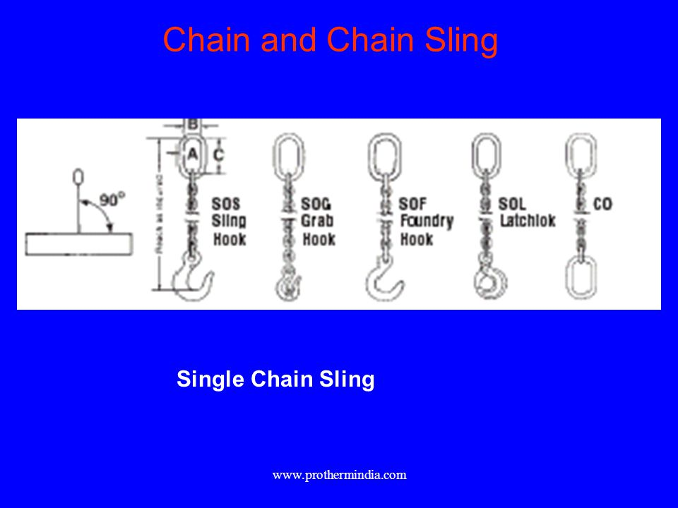 Chain and Chain Sling Single Chain Sling www.prothermindia.com