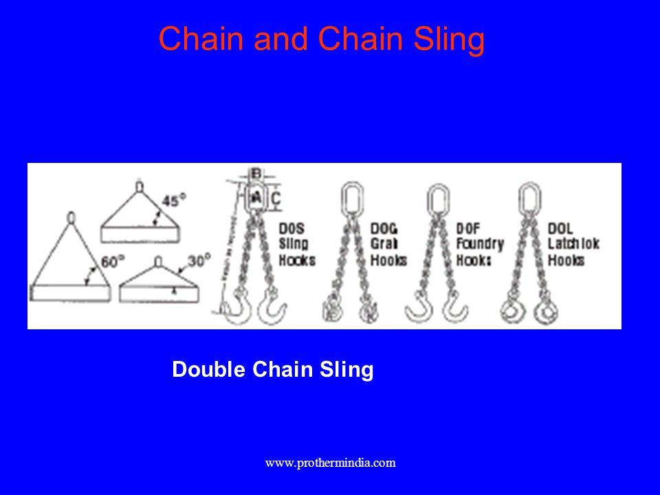 Chain and Chain Sling Double Chain Sling www.prothermindia.com