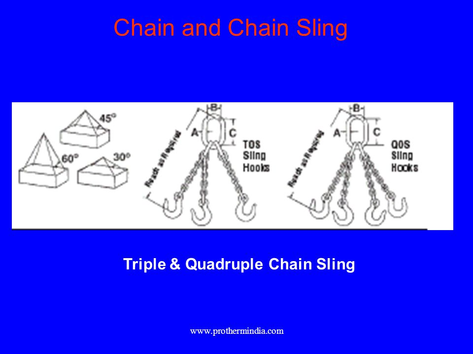 Chain and Chain Sling Triple & Quadruple Chain Sling