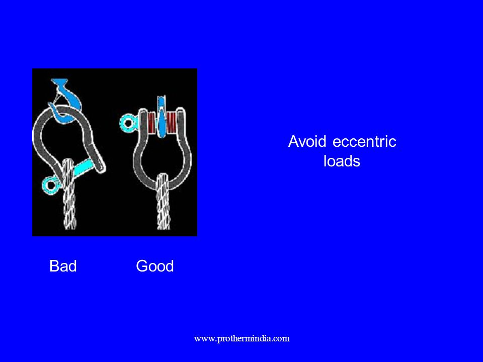 Avoid eccentric loads Bad Good www.prothermindia.com