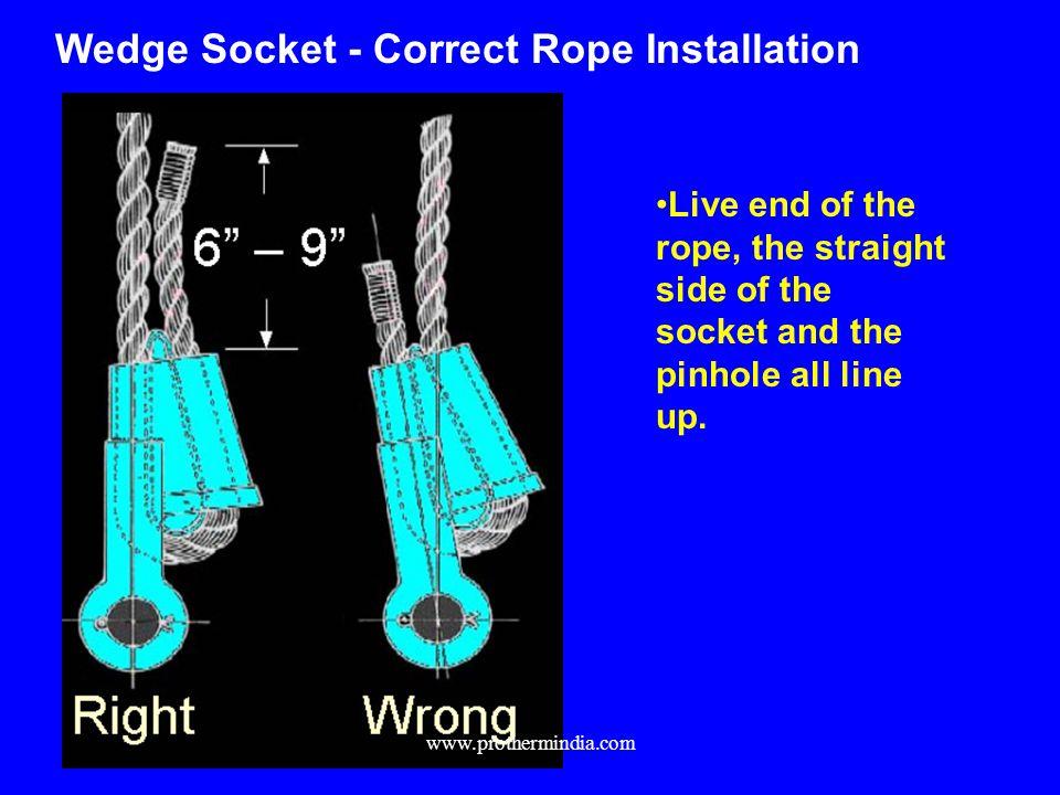 Wedge Socket - Correct Rope Installation