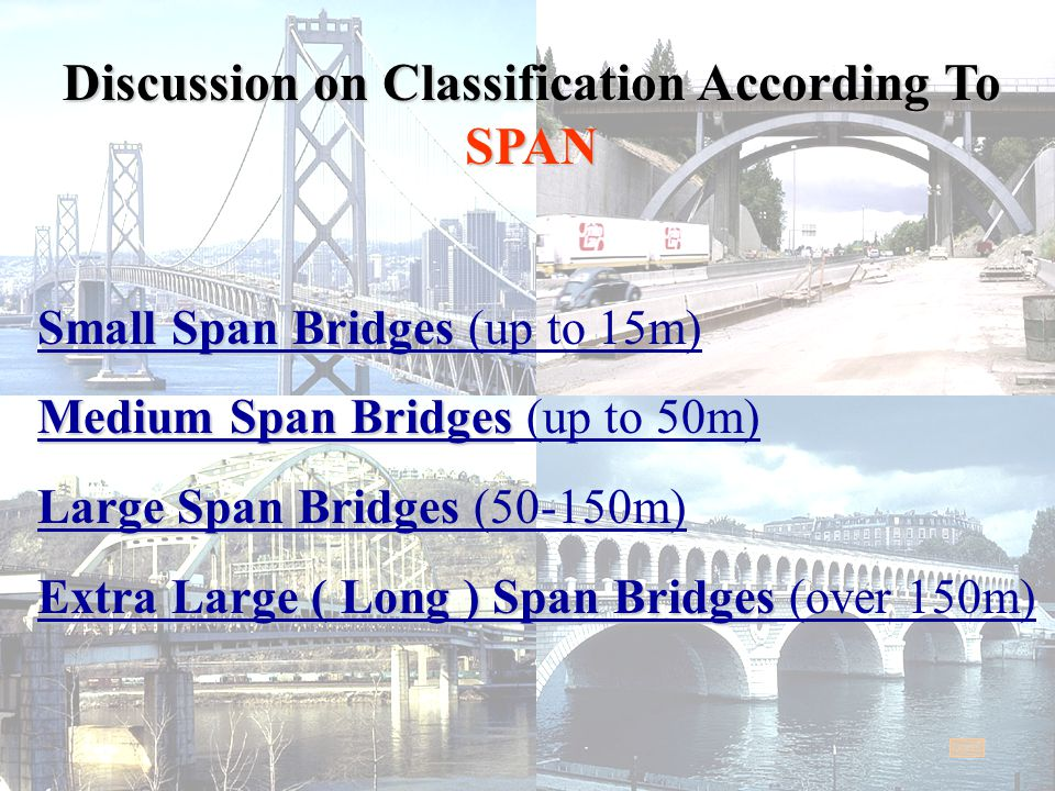 Discussion on Classification According To SPAN