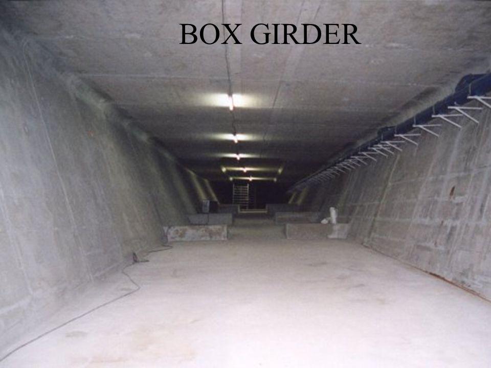 BOX GIRDER