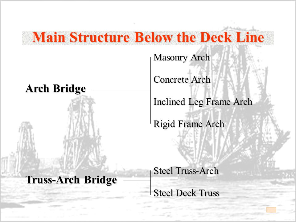 Main Structure Below the Deck Line