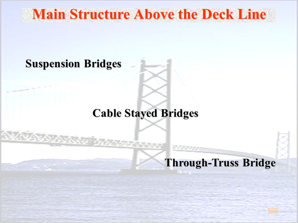 Main Structure Above the Deck Line