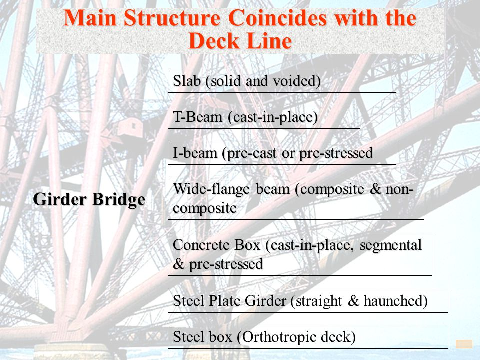 Main Structure Coincides with the Deck Line