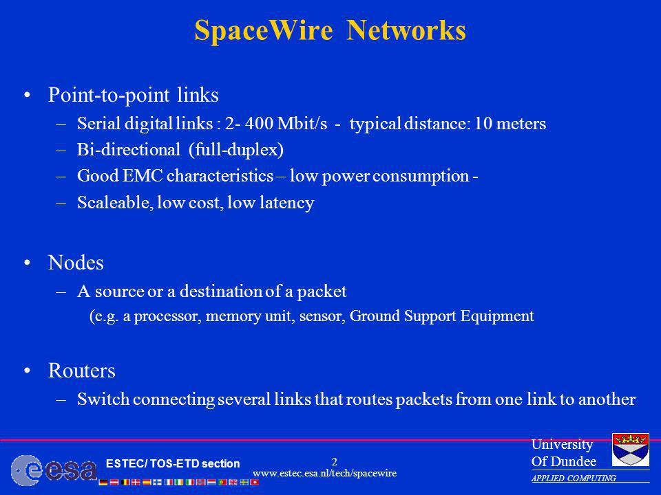 SpaceWire Networks Point-to-point links Nodes Routers
