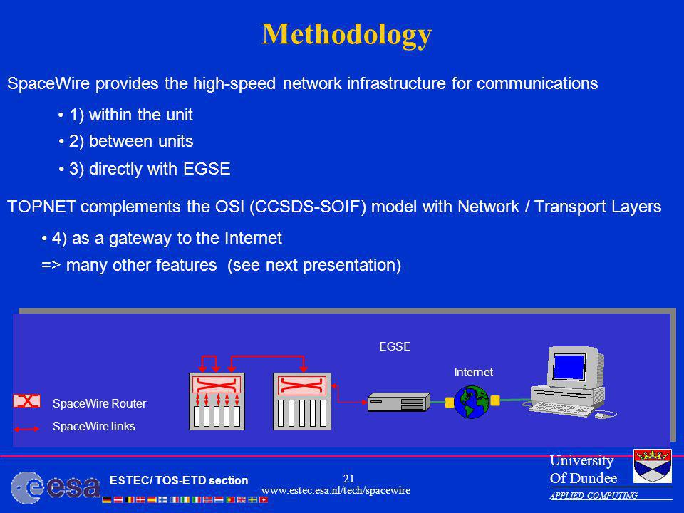 Methodology SpaceWire provides the high-speed network infrastructure for communications. 1) within the unit.