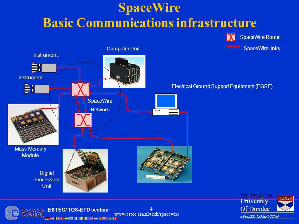 Basic Communications infrastructure