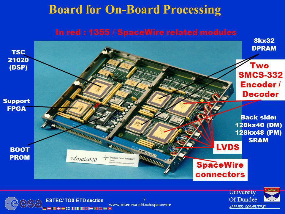 Board for On-Board Processing