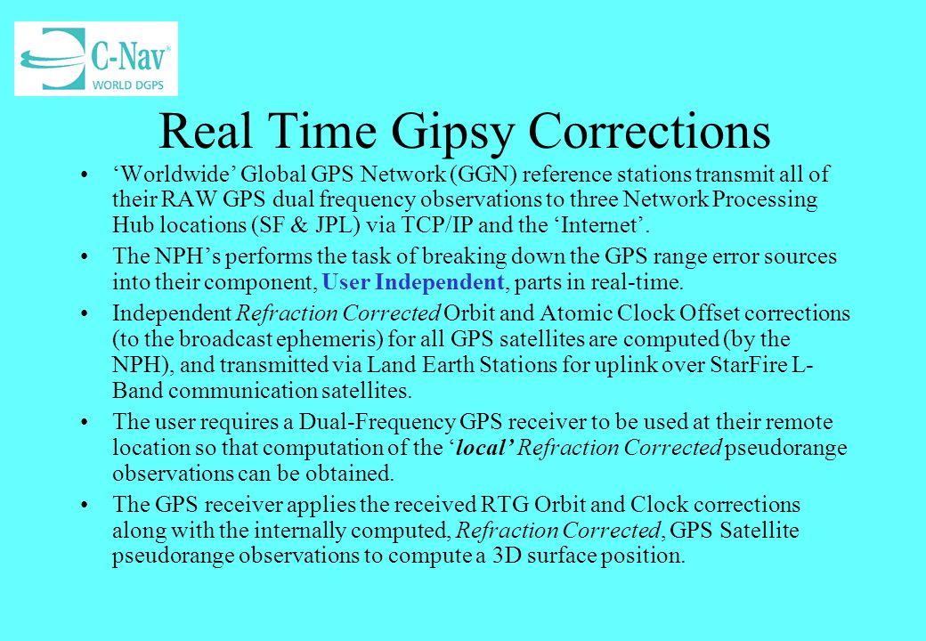 Real Time Gipsy Corrections