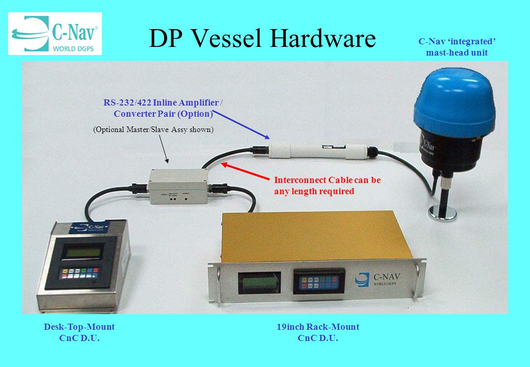 C-Nav 'integrated' mast-head unit