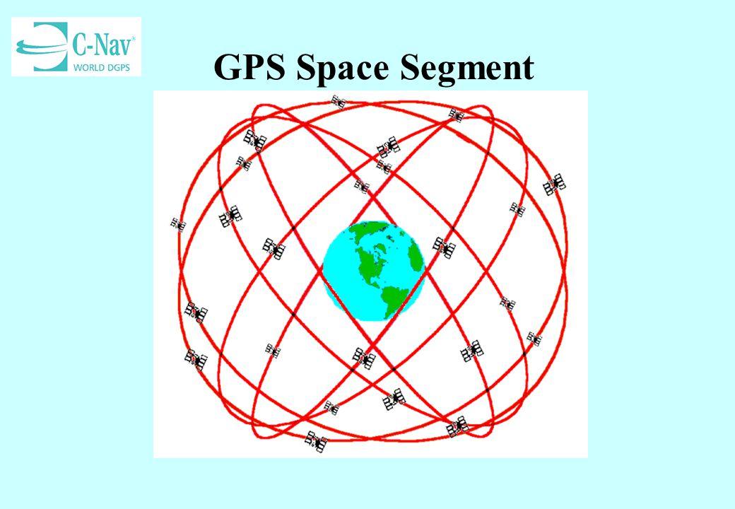GPS Space Segment