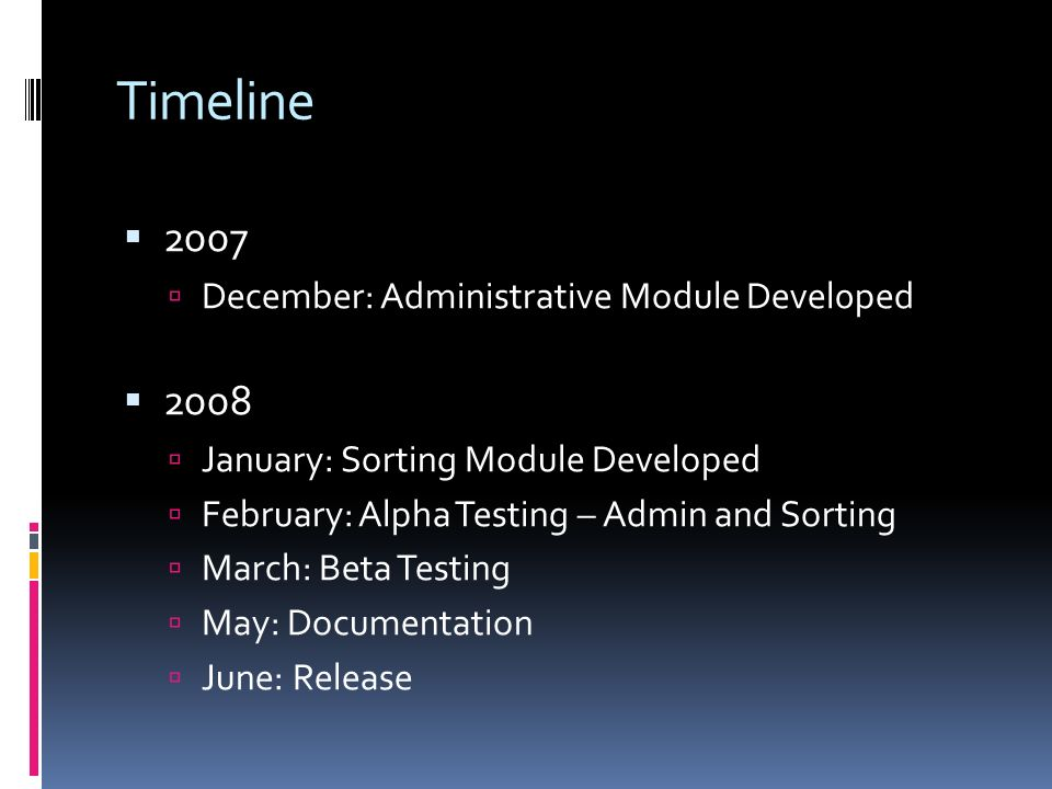 Timeline 2007 2008 December: Administrative Module Devel0ped