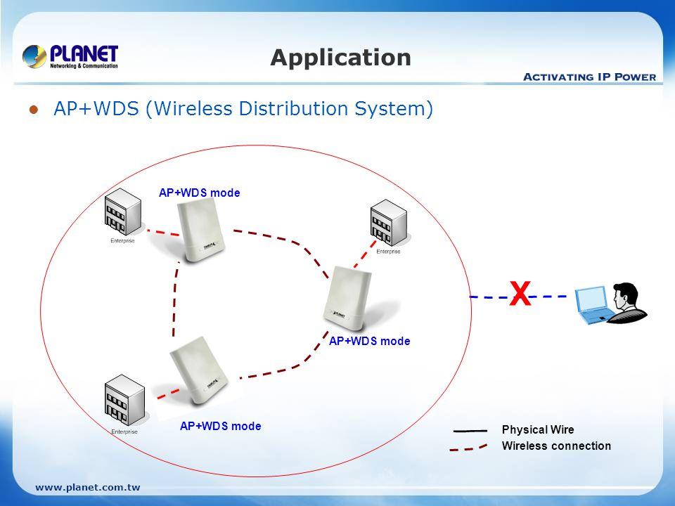 X Application AP+WDS (Wireless Distribution System) AP+WDS mode