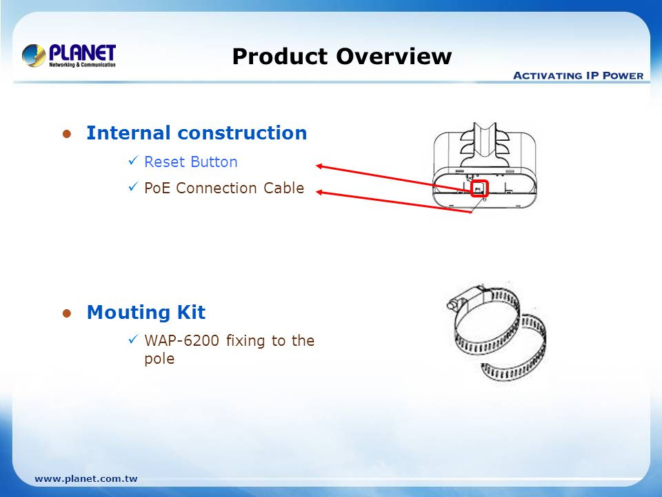 Product Overview Internal construction Mouting Kit Reset Button