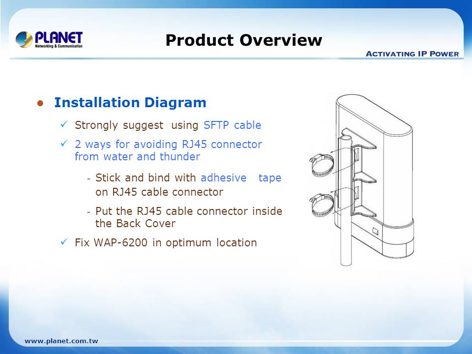Product Overview Installation Diagram
