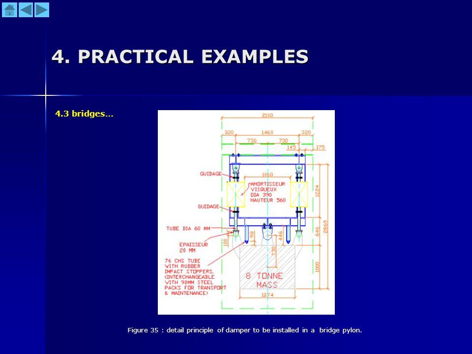 4. PRACTICAL EXAMPLES 4.3 bridges…