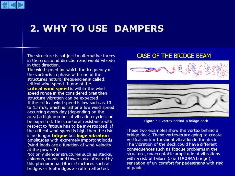 Figure 4 : Vortex behind a bridge deck
