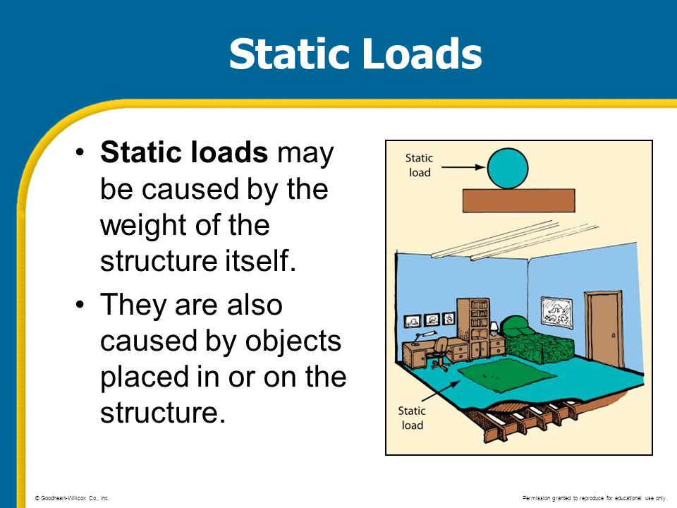 Static Loads Static loads may be caused by the weight of the structure itself. They are also caused by objects placed in or on the structure.