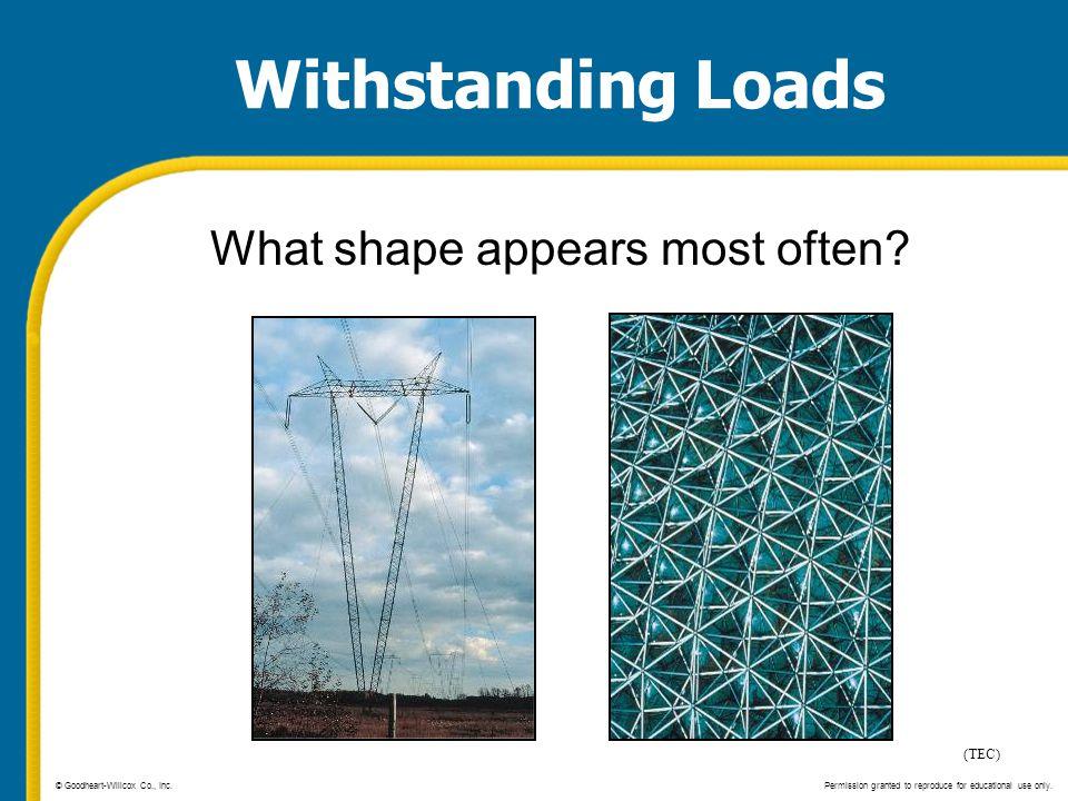 What shape appears most often