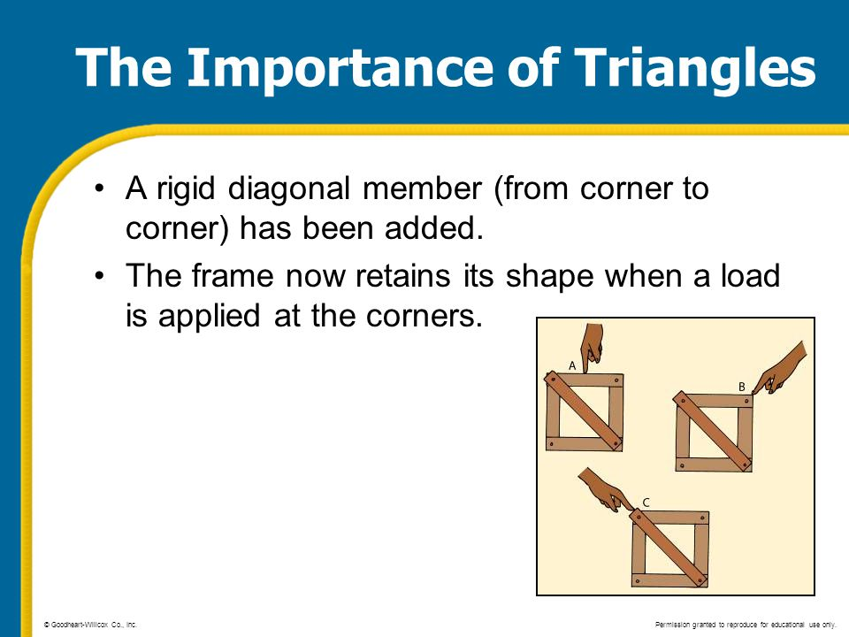 The Importance of Triangles