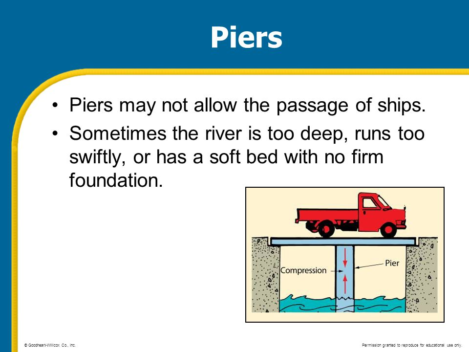 Piers Piers may not allow the passage of ships.
