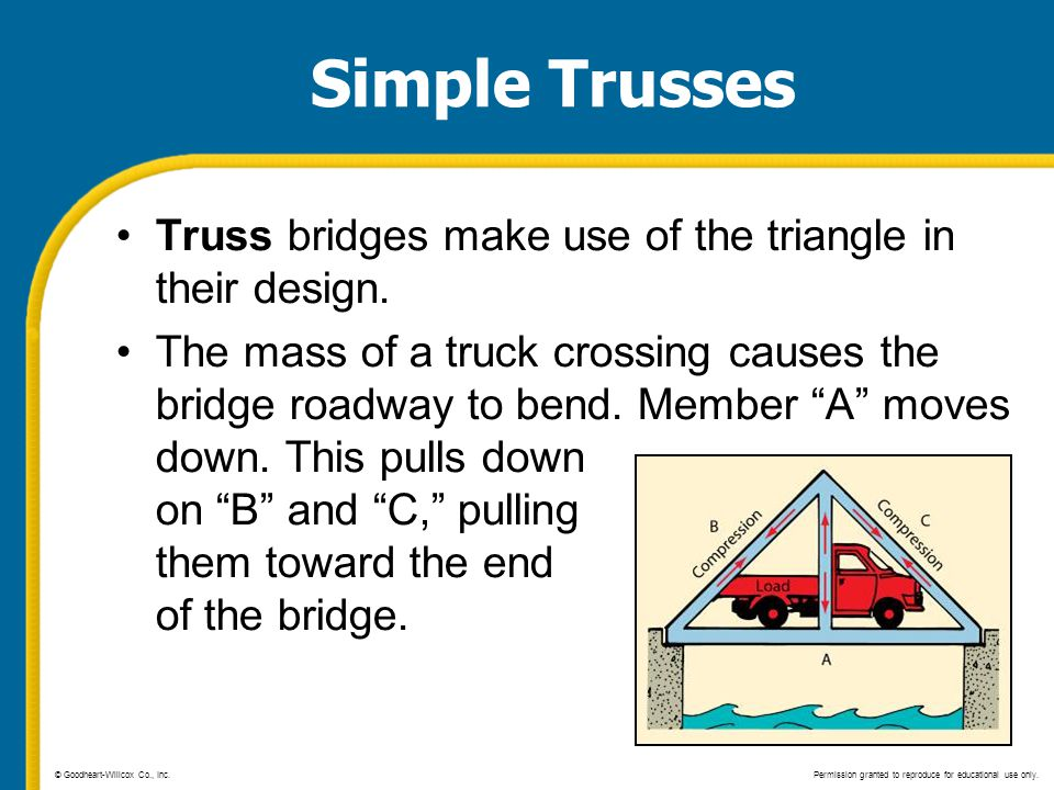 Simple Trusses Truss bridges make use of the triangle in their design.