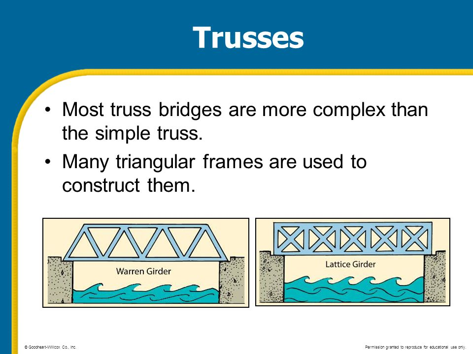 Trusses Most truss bridges are more complex than the simple truss.